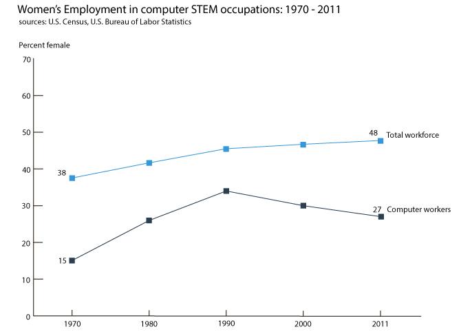 womens-employment